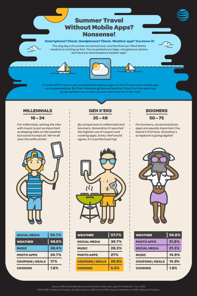 Summer-Apps-Infographic-7-27